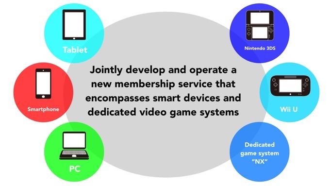 slide-game-system-nx.jpg