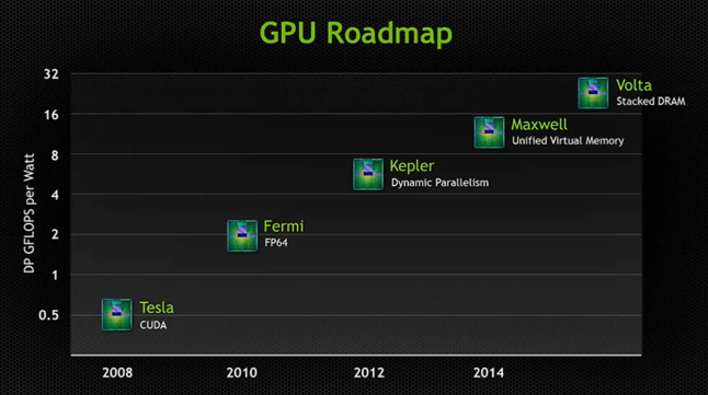 NVIDIA-GPU-Roadmap[1].png